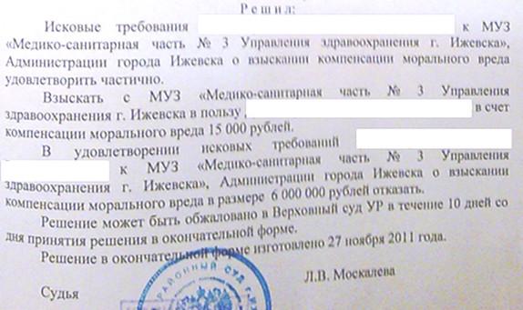 Решение ленинского районного суда